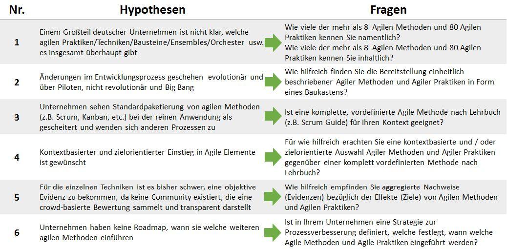 Beste Apostroph Besitz Arbeitsblatt Zu Zeigen Ideen - Arbeitsblätter ...